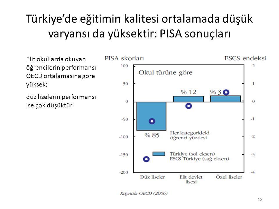 Türkiye'de eğitimin kalitesi ortalamada düşük varyansı da yüksektir: PISA sonuçları