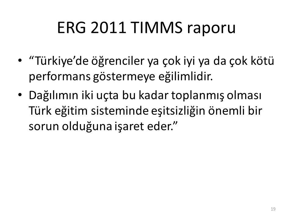 ERG 2011 TIMMS raporu Türkiye'de öğrenciler ya çok iyi ya da çok kötü performans göstermeye eğilimlidir.