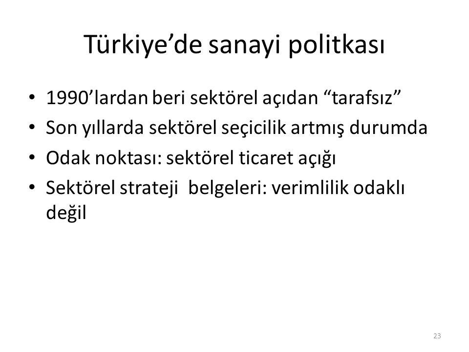 Türkiye'de sanayi politkası