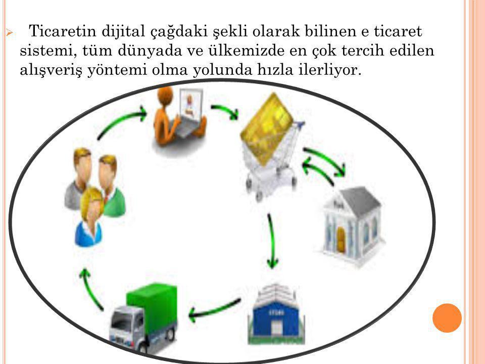 Ticaretin dijital çağdaki şekli olarak bilinen e ticaret sistemi, tüm dünyada ve ülkemizde en çok tercih edilen alışveriş yöntemi olma yolunda hızla ilerliyor.