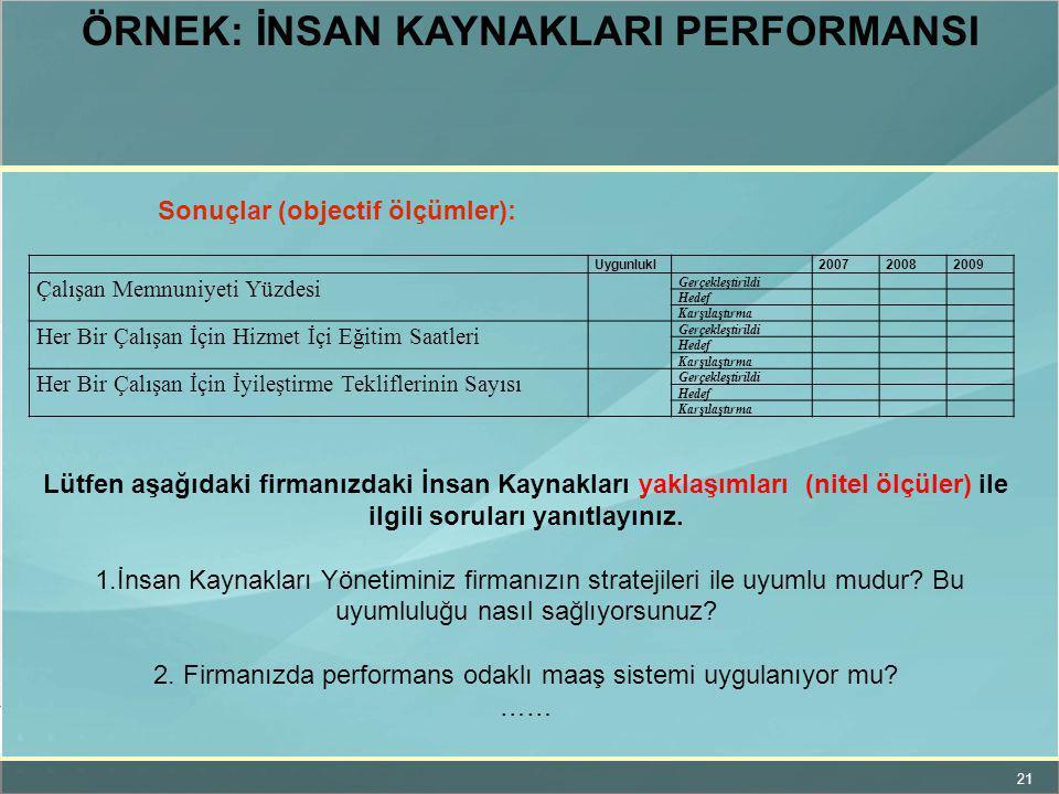 ÖRNEK: İNSAN KAYNAKLARI PERFORMANSI Sonuçlar (objectif ölçümler):