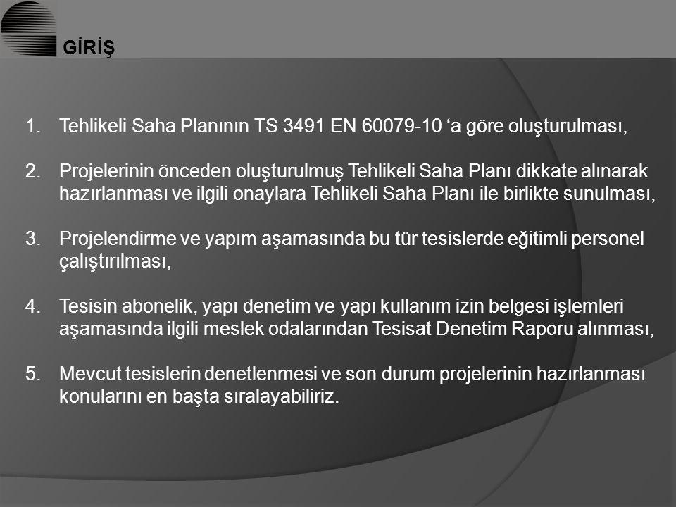 GİRİŞ Tehlikeli Saha Planının TS 3491 EN 60079-10 'a göre oluşturulması,