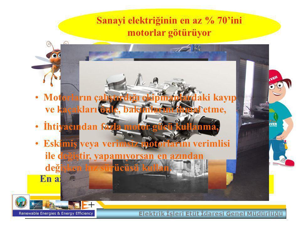 Sanayi elektriğinin en az % 70'ini motorlar götürüyor
