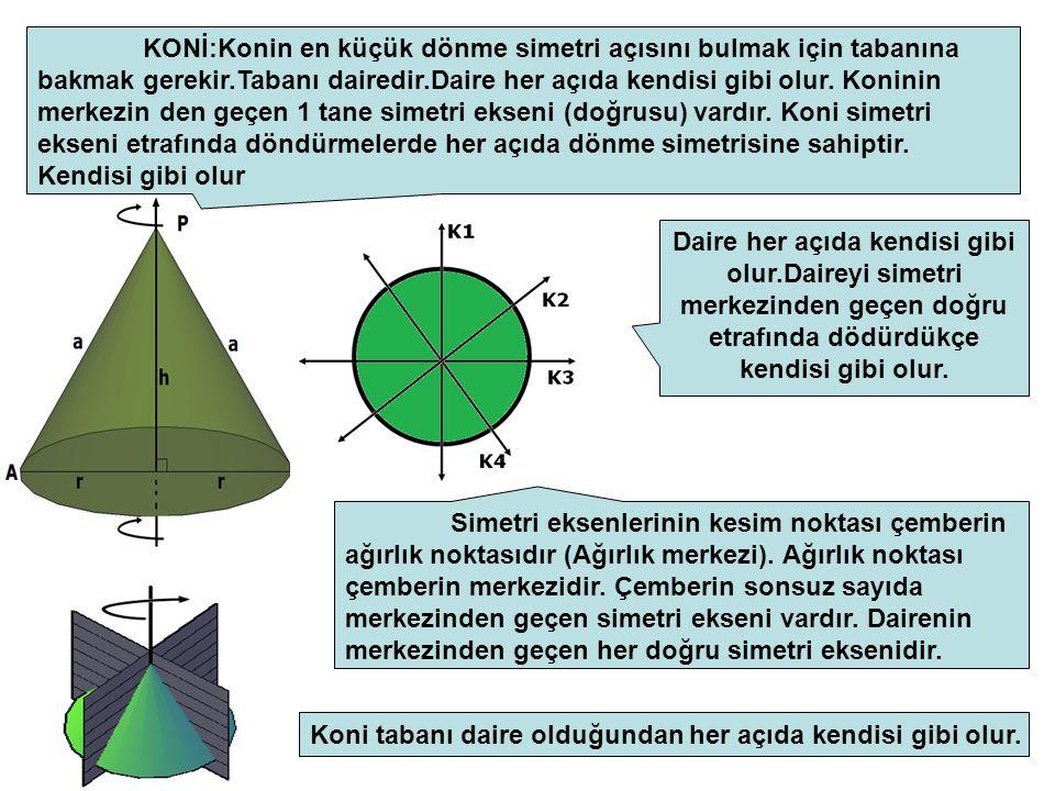 KONİ:Konin en küçük dönme simetri açısını bulmak için tabanına bakmak gerekir.Tabanı dairedir.Daire her açıda kendisi gibi olur. Koninin merkezin den geçen 1 tane simetri ekseni (doğrusu) vardır. Koni simetri ekseni etrafında döndürmelerde her açıda dönme simetrisine sahiptir.