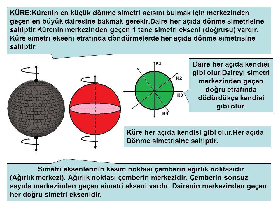KÜRE:Kürenin en küçük dönme simetri açısını bulmak için merkezinden geçen en büyük dairesine bakmak gerekir.Daire her açıda dönme simetrisine sahiptir.Kürenin merkezinden geçen 1 tane simetri ekseni (doğrusu) vardır. Küre simetri ekseni etrafında döndürmelerde her açıda dönme simetrisine sahiptir.