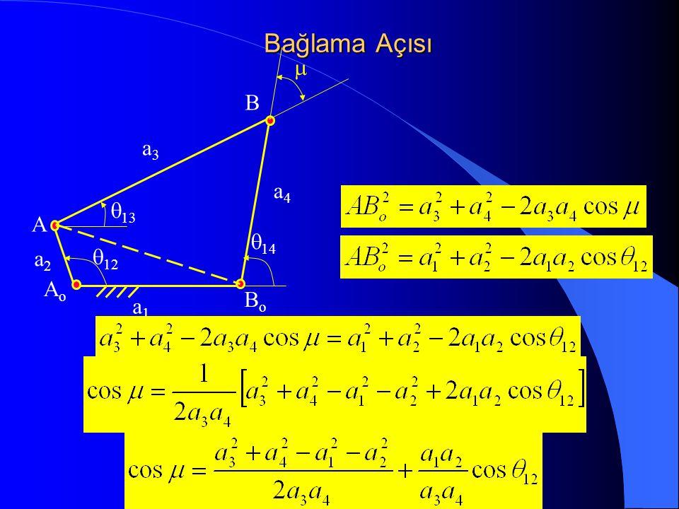 Bağlama Açısı m B a3 a4 q13 A q14 a2 q12 Ao Bo a1