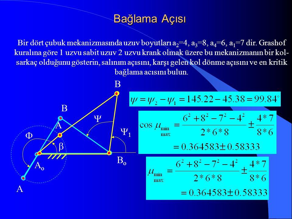 Bağlama Açısı B B Y A Y1 F b Bo Ao A