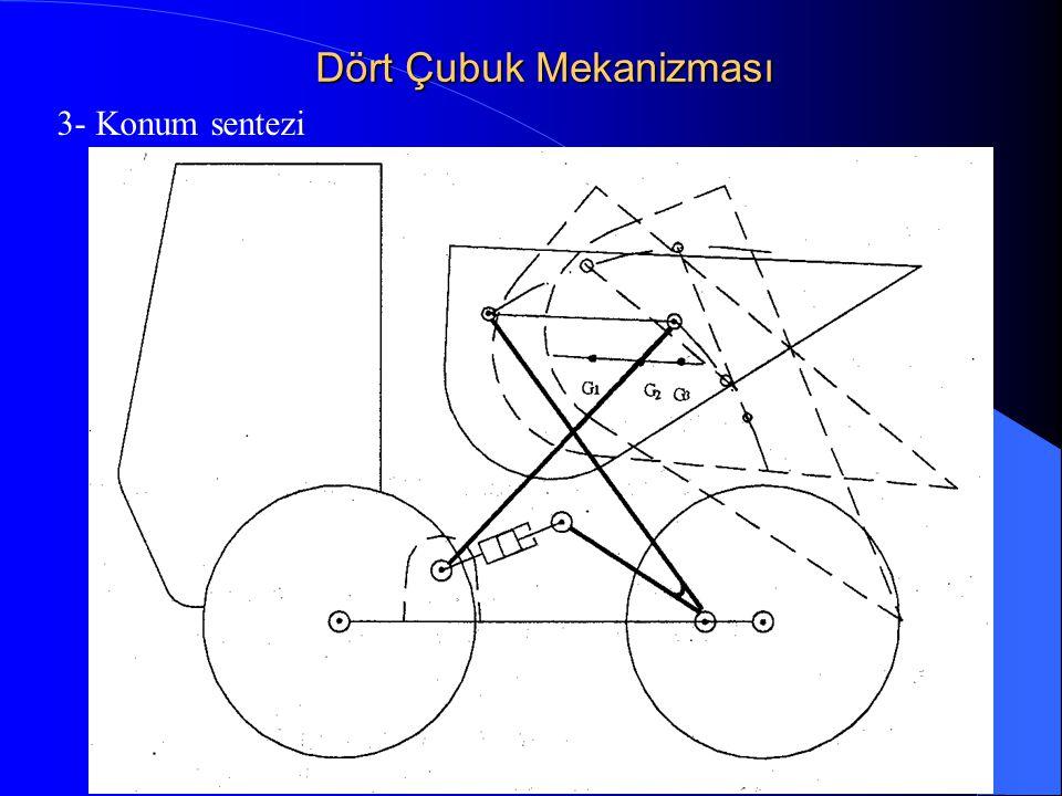 Dört Çubuk Mekanizması