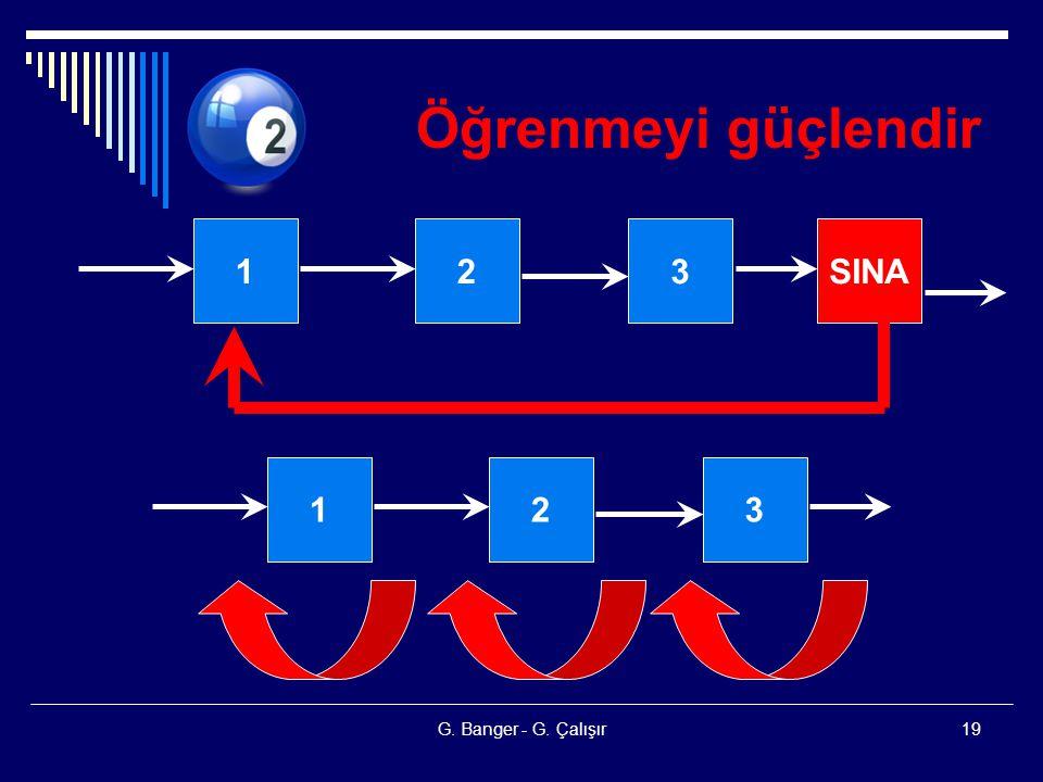 Öğrenmeyi güçlendir 1 2 3 SINA 1 2 3 G. Banger - G. Çalışır