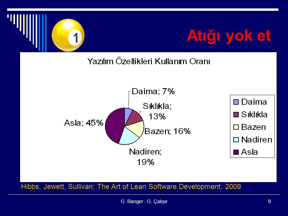 Hibbs, Jewett, Sullivan; The Art of Lean Software Development; 2009