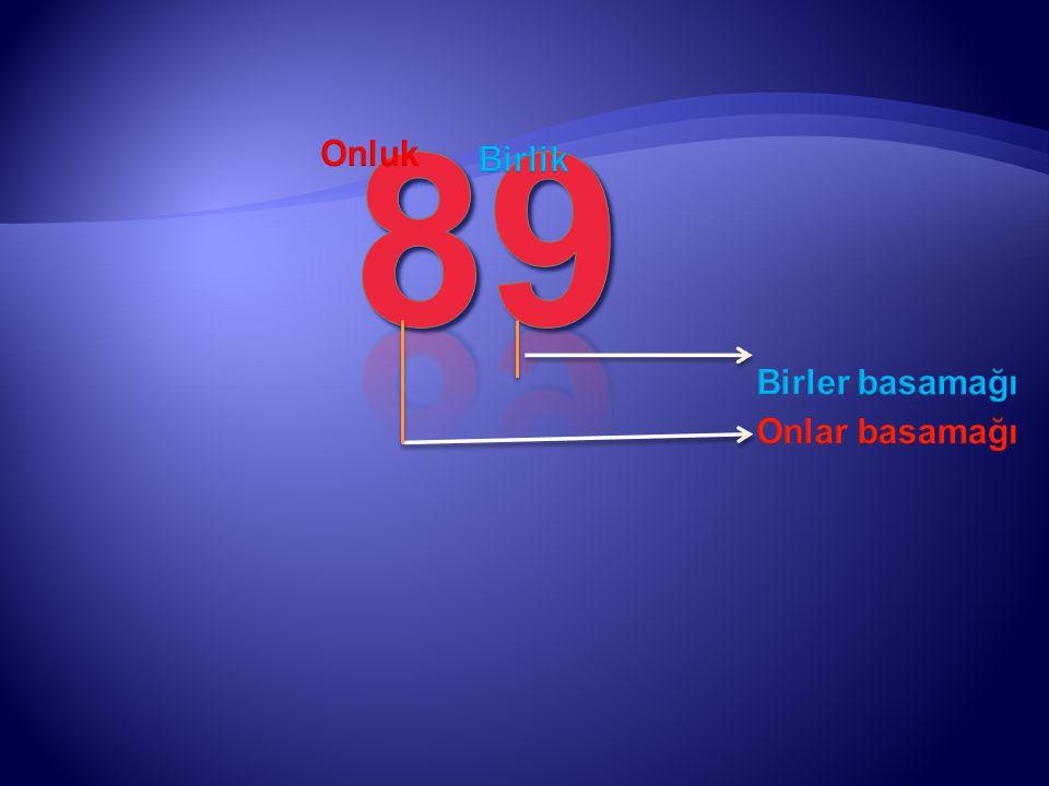 89 Onluk Birlik Birler basamağı Onlar basamağı