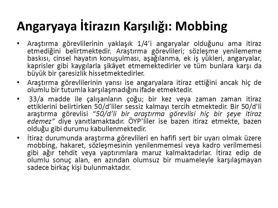 Angaryaya İtirazın Karşılığı: Mobbing
