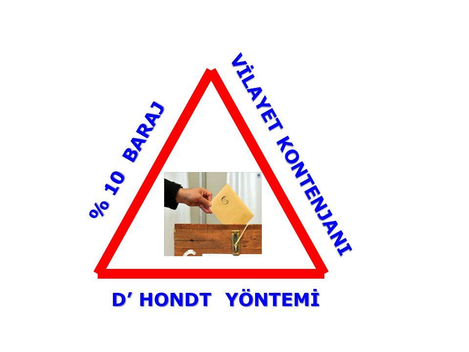 VİLAYET KONTENJANI % 10 BARAJ D' HONDT YÖNTEMİ