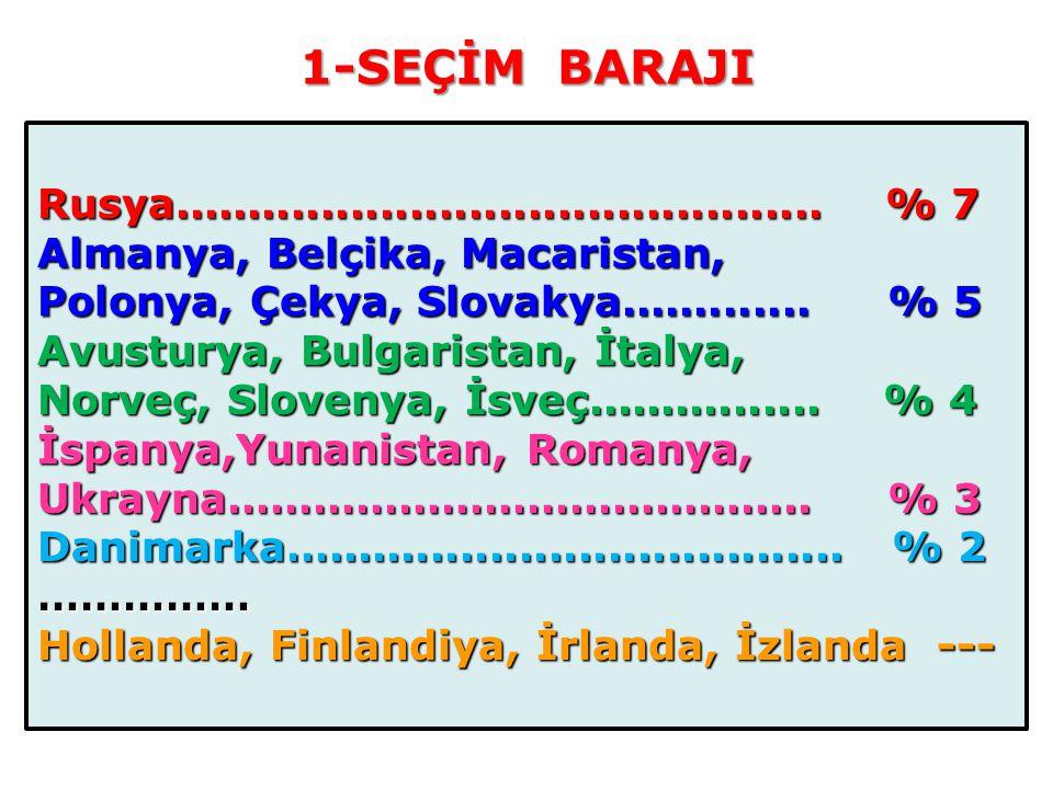 1-SEÇİM BARAJI Rusya............................................ % 7. Almanya, Belçika, Macaristan,