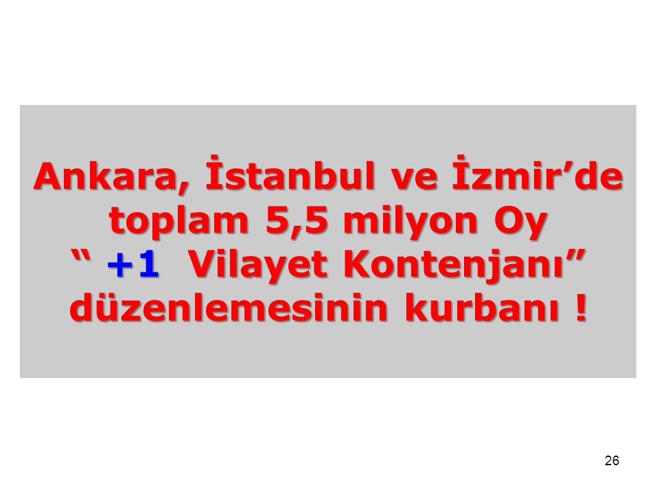 Ankara, İstanbul ve İzmir'de toplam 5,5 milyon Oy