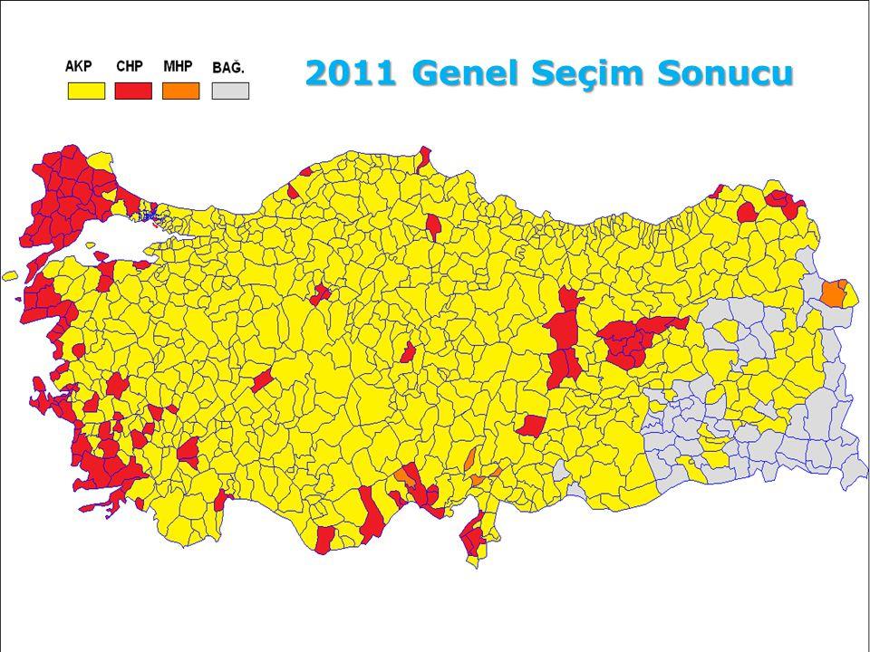 2011 Genel Seçim Sonucu