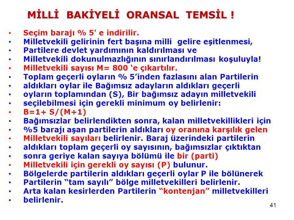 MİLLİ BAKİYELİ ORANSAL TEMSİL !