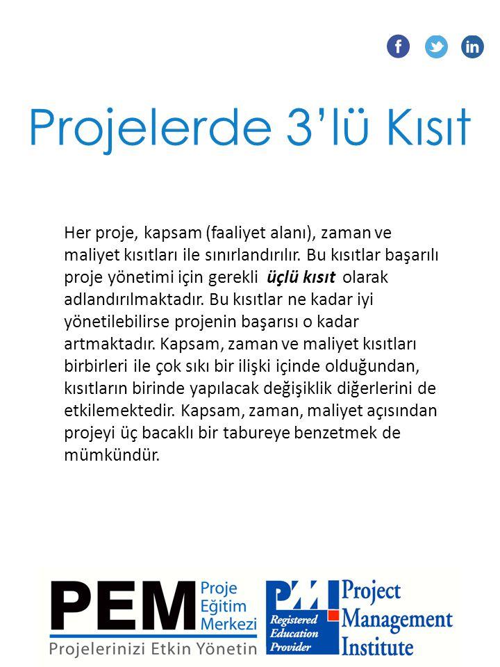 Projelerde 3'lü Kısıt