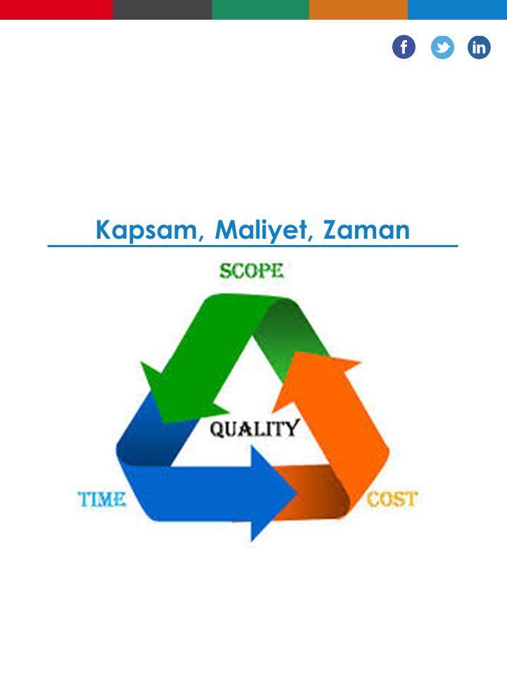 Kapsam, Maliyet, Zaman