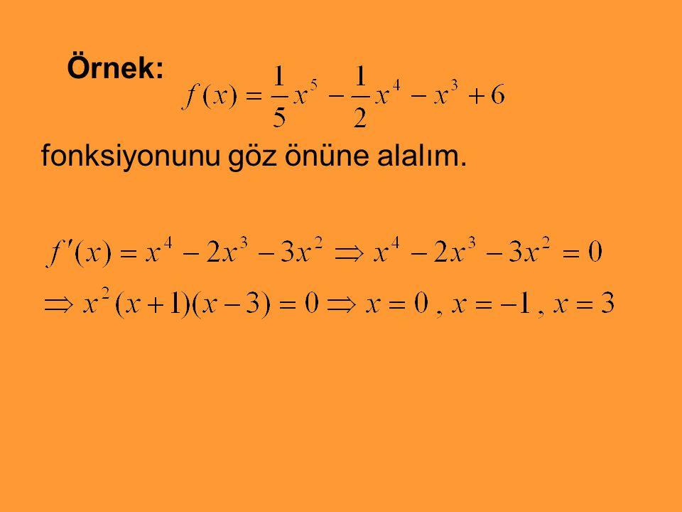 Örnek: fonksiyonunu göz önüne alalım.