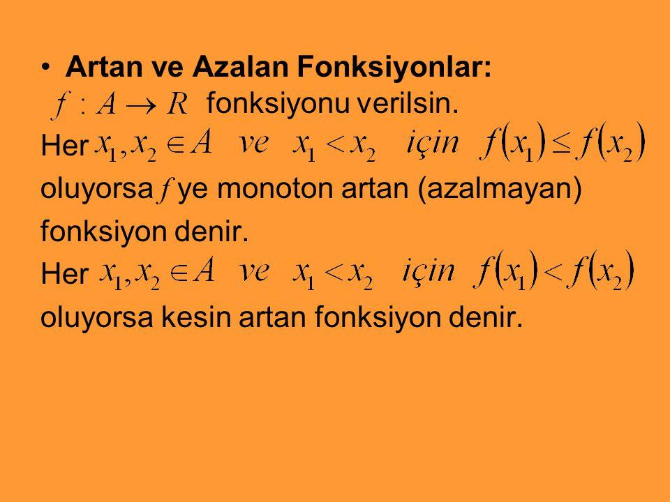 Artan ve Azalan Fonksiyonlar: fonksiyonu verilsin.