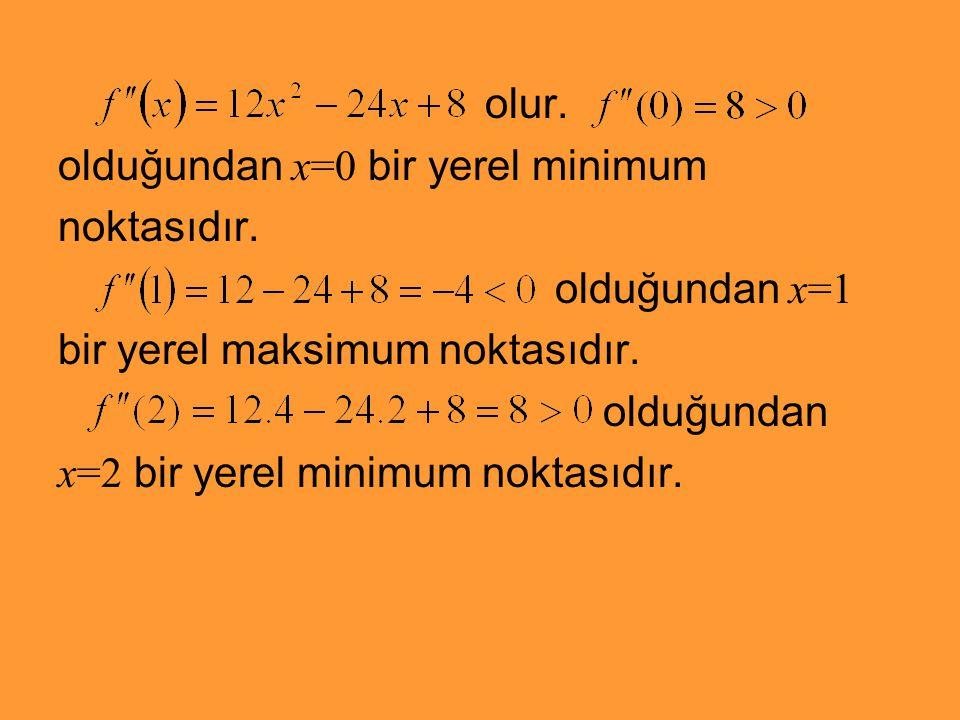 olur. olduğundan x=0 bir yerel minimum. noktasıdır. olduğundan x=1. bir yerel maksimum noktasıdır.