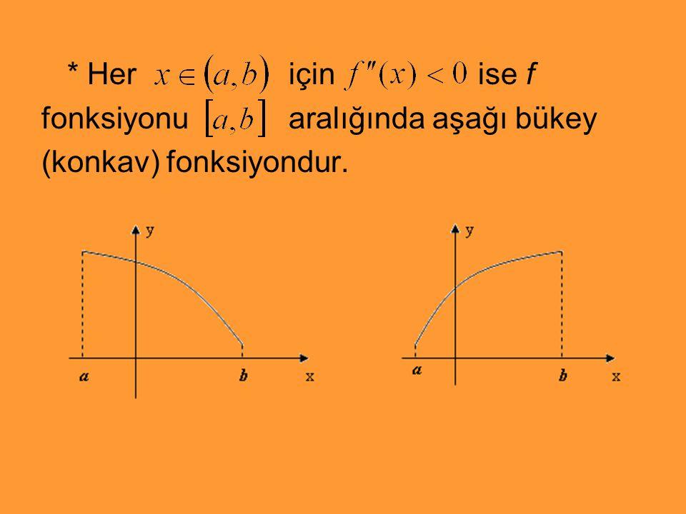 * Her için ise f fonksiyonu aralığında aşağı bükey.
