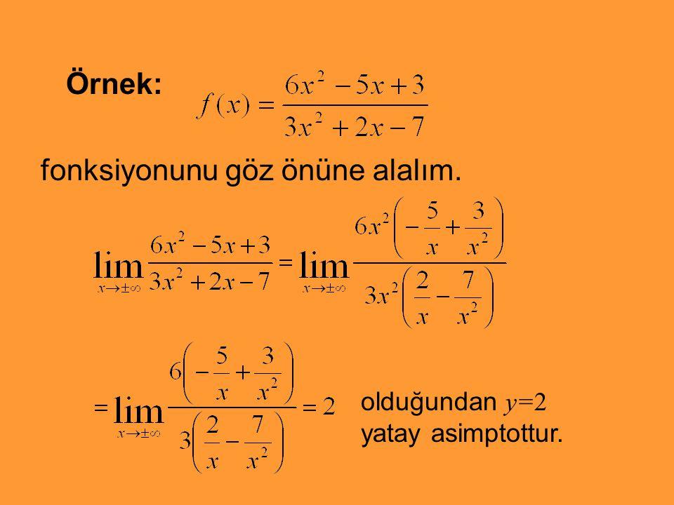 fonksiyonunu göz önüne alalım.