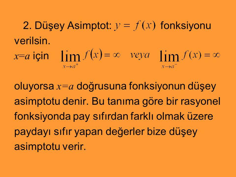 2. Düşey Asimptot: fonksiyonu