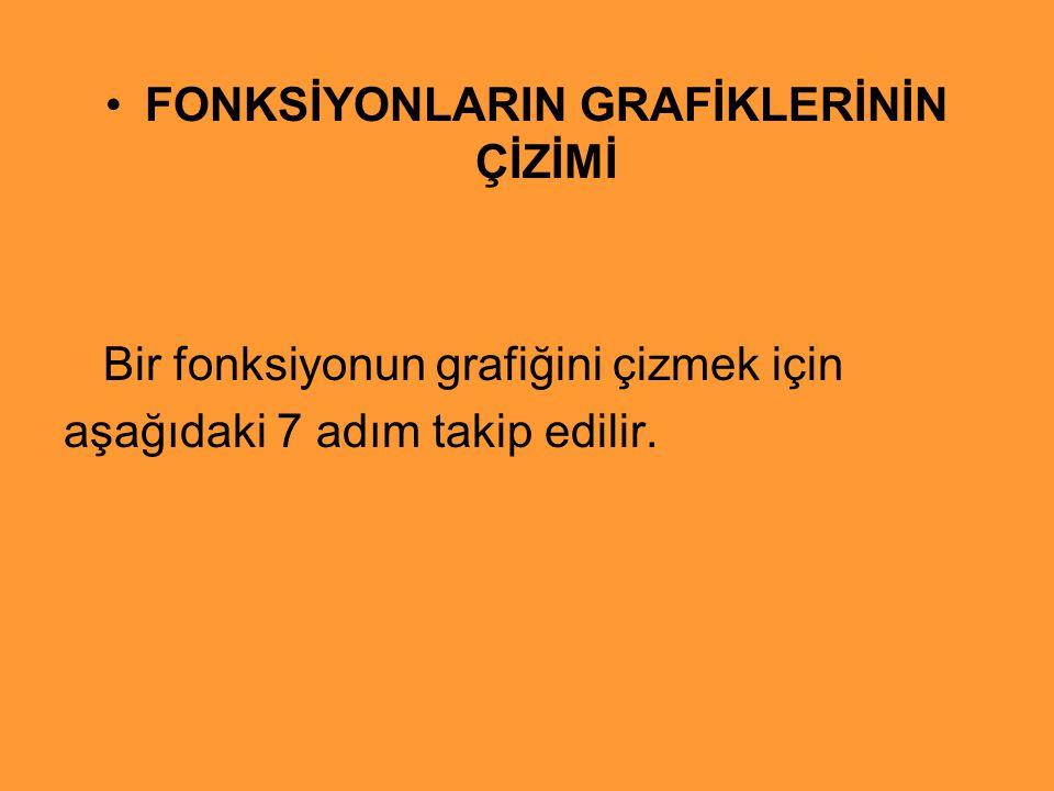 FONKSİYONLARIN GRAFİKLERİNİN ÇİZİMİ