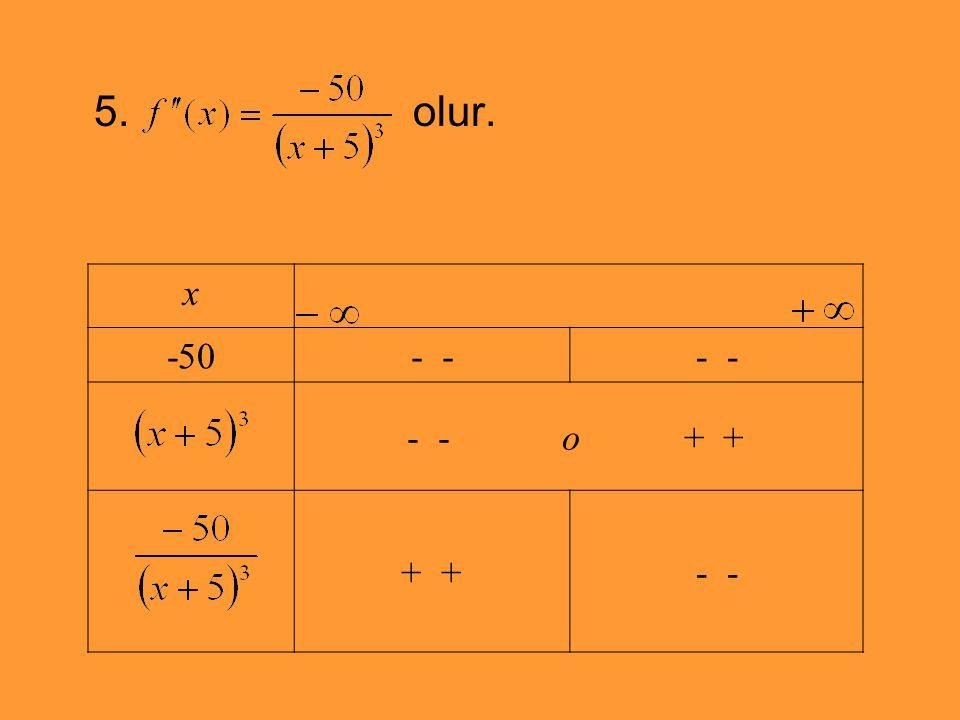 5. olur. x -50 - - - - o + + + +