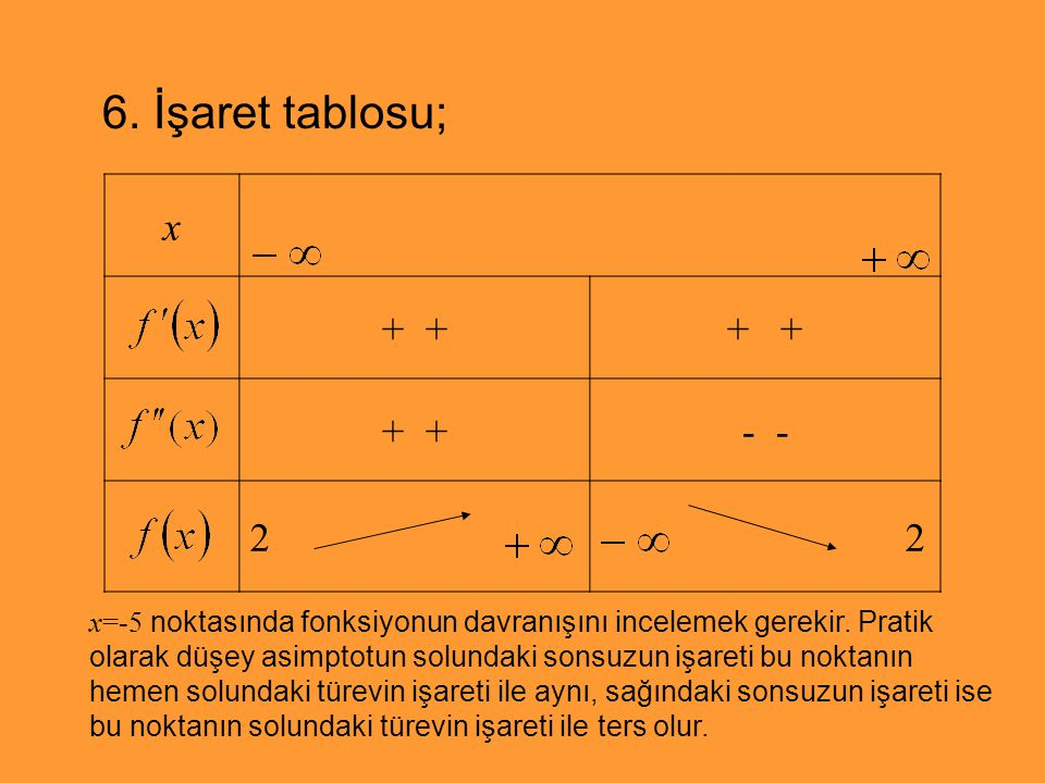 6. İşaret tablosu; x + + + + - - 2