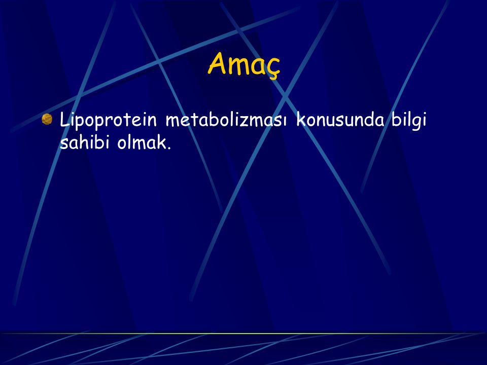 Amaç Lipoprotein metabolizması konusunda bilgi sahibi olmak.