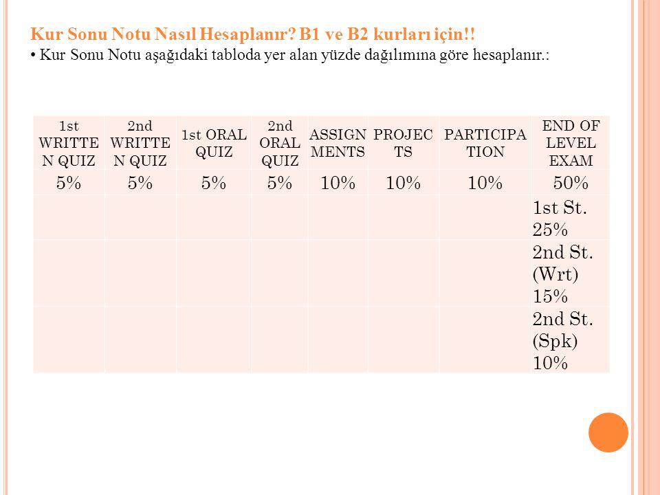 Kur Sonu Notu Nasıl Hesaplanır B1 ve B2 kurları için!!