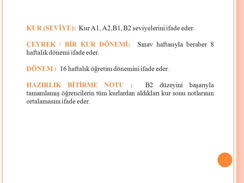KUR (SEVİYE): Kur A1, A2,B1, B2 seviyelerini ifade eder.