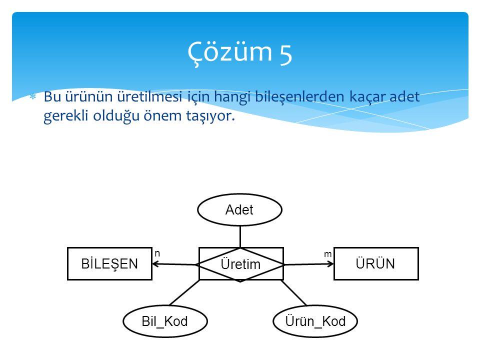 Çözüm 5 Bu ürünün üretilmesi için hangi bileşenlerden kaçar adet gerekli olduğu önem taşıyor. Adet.