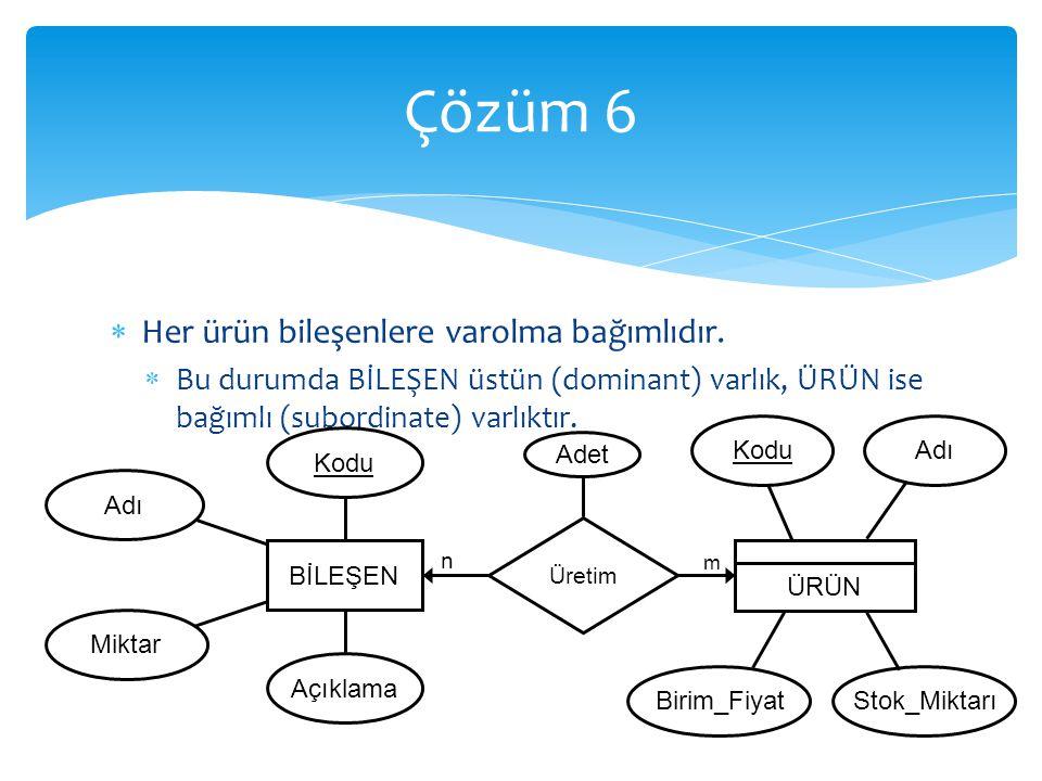 Çözüm 6 Her ürün bileşenlere varolma bağımlıdır.