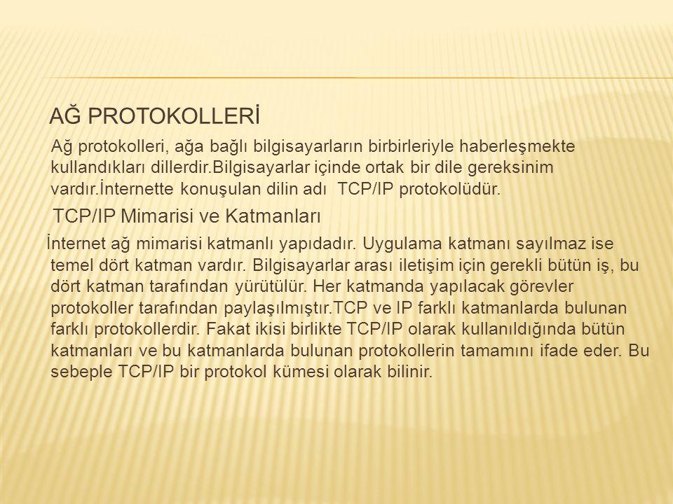 AĞ PROTOKOLLERİ TCP/IP Mimarisi ve Katmanları