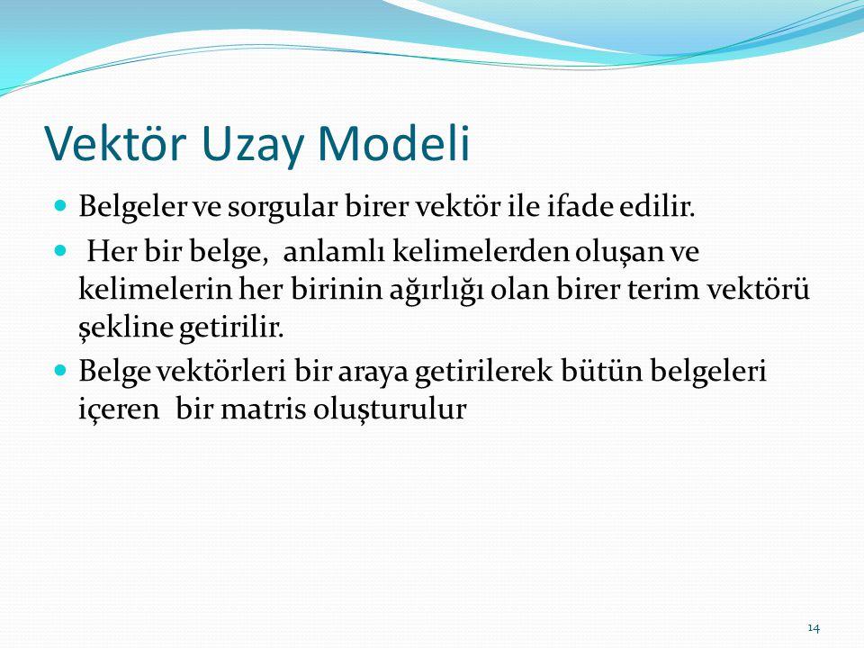 Vektör Uzay Modeli Belgeler ve sorgular birer vektör ile ifade edilir.