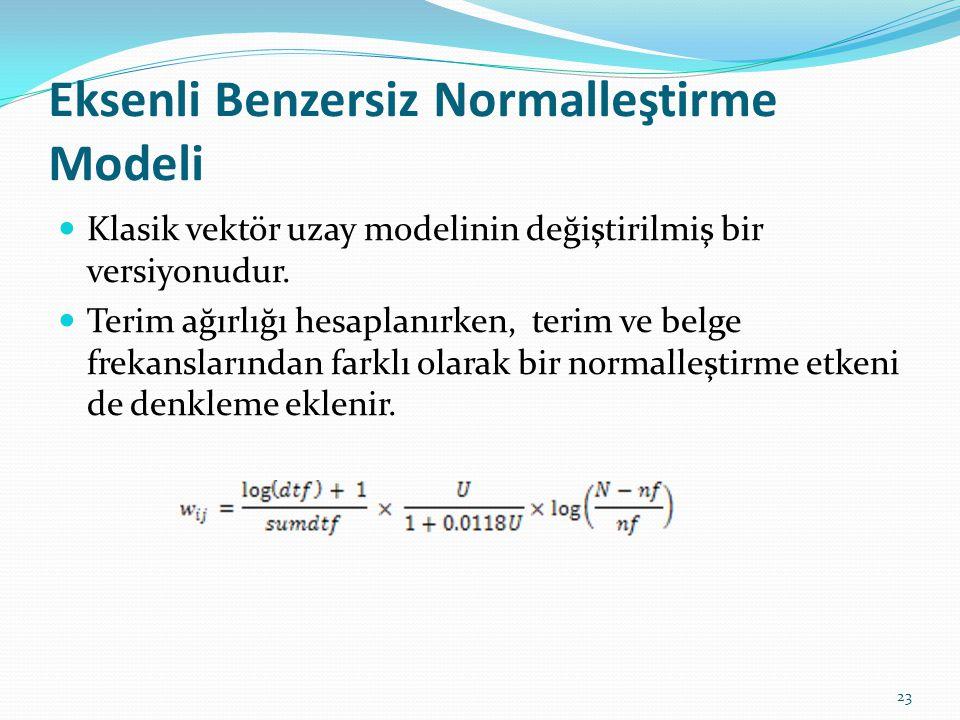 Eksenli Benzersiz Normalleştirme Modeli