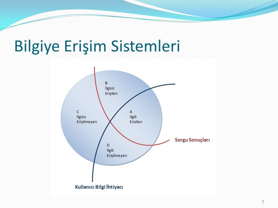 Bilgiye Erişim Sistemleri