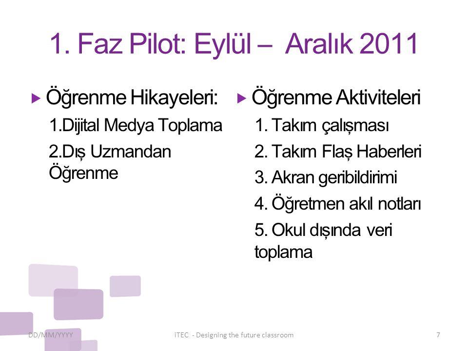 1. Faz Pilot: Eylül – Aralık 2011