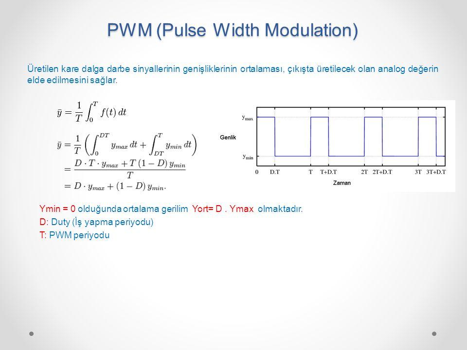PWM (Pulse Width Modulation)