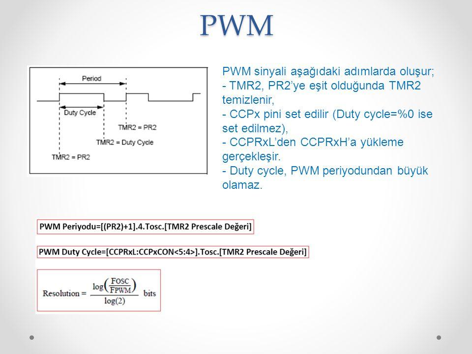 PWM PWM sinyali aşağıdaki adımlarda oluşur;