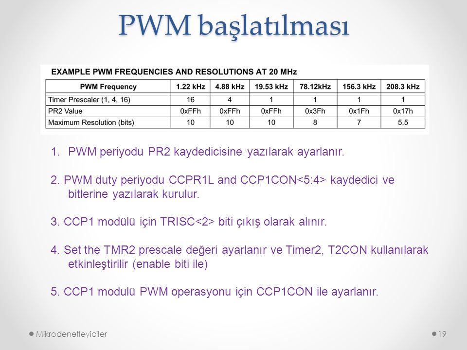 PWM başlatılması PWM periyodu PR2 kaydedicisine yazılarak ayarlanır.