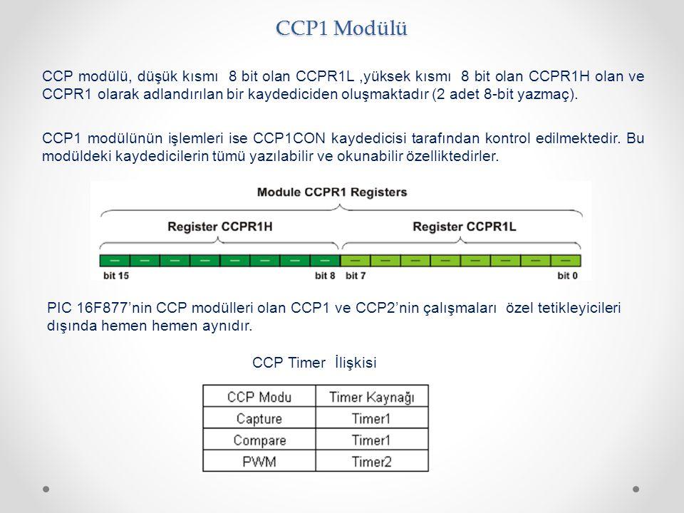 CCP1 Modülü