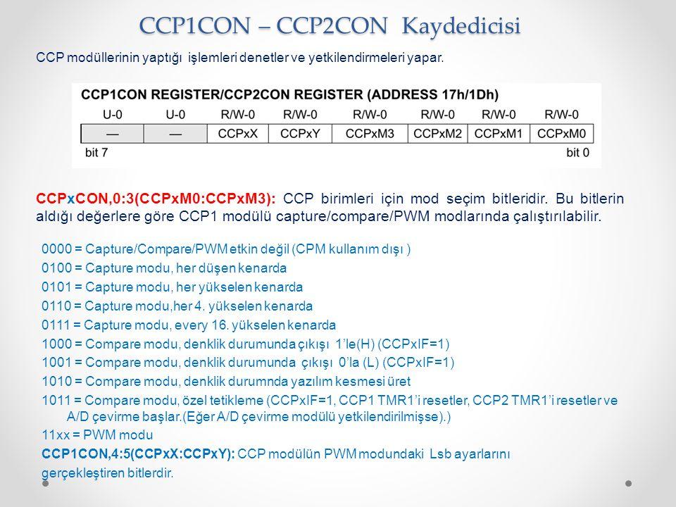 CCP1CON – CCP2CON Kaydedicisi