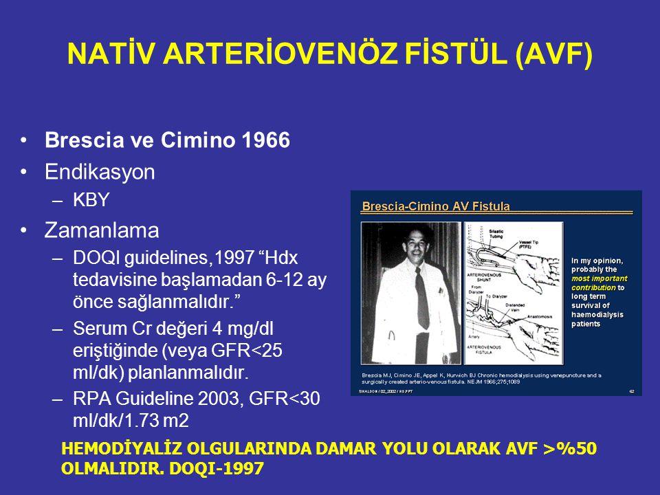 NATİV ARTERİOVENÖZ FİSTÜL (AVF)