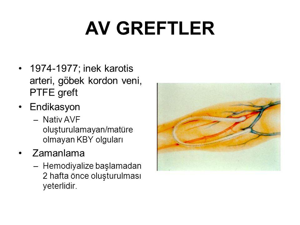 AV GREFTLER 1974-1977; inek karotis arteri, göbek kordon veni, PTFE greft. Endikasyon. Nativ AVF oluşturulamayan/matüre olmayan KBY olguları.