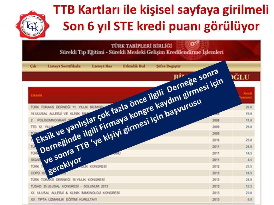 TTB Kartları ile kişisel sayfaya girilmeli Son 6 yıl STE kredi puanı görülüyor